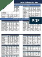 3-D-Printing-Material-Information-Sheet-PolyJetTM Materials Data Sheet.pdf