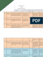 instructional strategies chart website