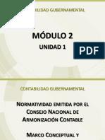 M2-U1 (P)