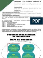 Procesos Exploración.pdf