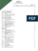 Catalogo de Cuentas NIIF FULL