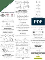 Optics Formula Sheet study sheet PhysicsA 2010