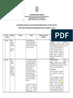 Etapa 2 PBH - Relatorio - Consulta Publica