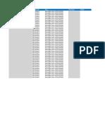 EDashboardPlus Template SMT