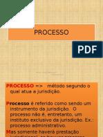 Processo - Introdução Ao Curso Processo