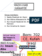 Main Students of Mazhab Hanafee