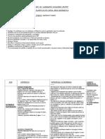 PLANIFICACION MATEMATICA  ANUAL.doc