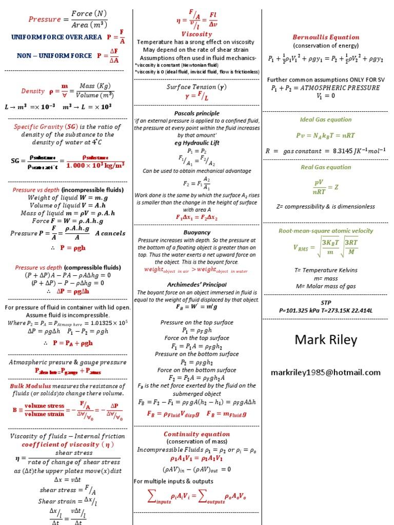 Fluids Dynamics Formula Sheet | Buoyancy | Viscosity
