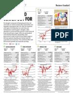 02budget-stocks.pdf
