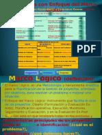 2.2 MARCO LÓGICO  para plan.pptx