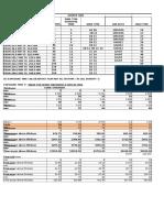 Penetrameter Selection