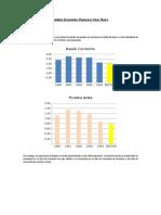 Análisis Económico Financiero Caso Flores