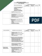 Kriteria Ketuntasan Minimal (KKM) Kelas 1 SD