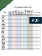 Pauta de cotejo Evaluación Diagnóstica