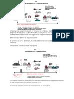 trasnporte multiodal.docx