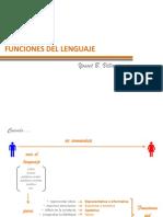 Funciones Del Lenggfhfduaje