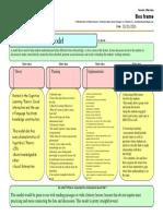 lecture-discussion model-2  original