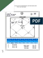Chara Dasha Calculation of Mahadasha Anthar Dasha and Prati Anthar Dash