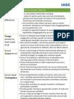 IASC Gender Education-Checklist