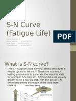 S-N Curve (Fatigue Life)