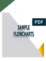 Flowcharting Part