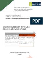 Linea Cronologica CURRICULO