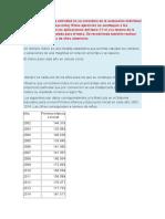 Numeros Indices FCS