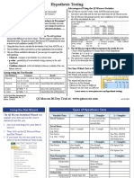 Statistical Tests Quick Reference Card