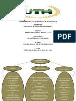 gerencia de negocios internacionales (3er. Parcial)