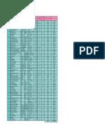 Practica 5 de Excel