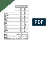 pre post test tech project sheet1