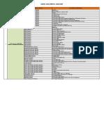 Tabel Kelompok Jabatan Seleksi CPNS Tahun 2014