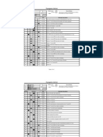 Fluxograma Vertical