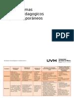 Matriz Paradigmas Psicopedagogicos