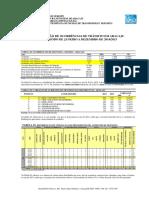 Dados Estatisticos - De Janeiro a Dezembro_2014-2015