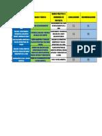 11 Modelo Matriz de Consistencia
