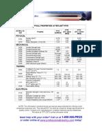 Teflon PTFE[1]