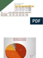 cassiedicks capstone 1 funding sources