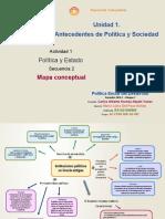 Política Social Act. 1 U.1. Mapa Conceptual