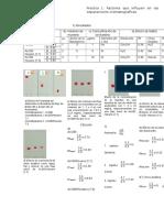 Practica 1 Factores que influyen en las separaciones cromatografícas
