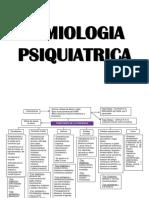 Cuadros-Semiologia