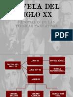 Novela Del Siglo XX