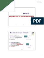 Clase 2 - Mov2dim MCU