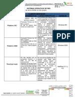 Practica 3 Ev 1.2 Sistemas Operativos y Seguridad en La Red