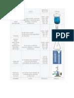 Tabal de Materiales.quimica
