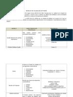 Modelos de Calidad de Software