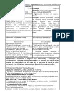 planeación de diagnóstico