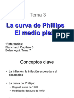 t3 La Curva de Phillips