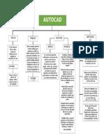 diagrama autocad sena