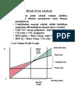 BEP & Analisis Cash Flow
